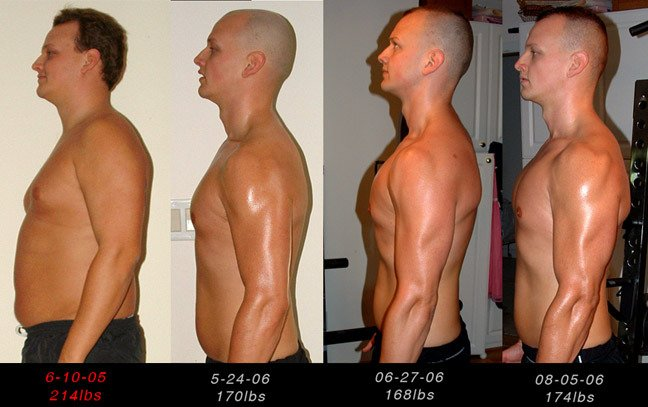 Hgh Before And After Results For Women And Men Pic After 1 2 3 And 6 Month